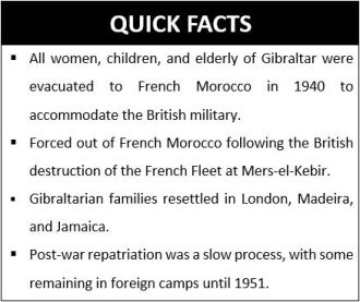Quick Facts Gibraltar