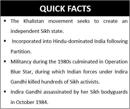 Quick Facts Khalistan